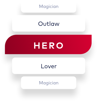Choosing Hero as the brand's archetype